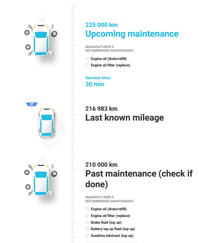 Vehicle maintenance overview and instructions.