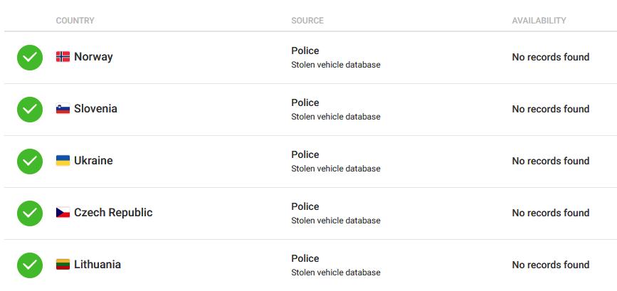 Stolen car database check preview